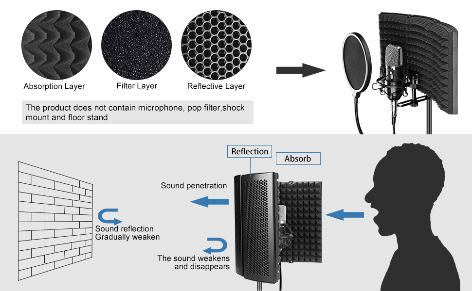 Flashandfocus.com e69e6a4e-39aa-4e92-b744-f7c71e59bcc5.__CR0,0,970,600_PT0_SX970_V1___ Aokeo Professional Studio Recording Microphone Isolation Shield, Pop Filter.High density absorbent foam is used to…