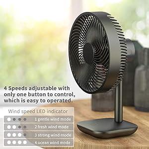 EDCO Funzionamento a Batteria Mini Ventilatore da scrivania Colore: Bianco