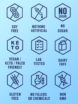soy free no sugar keto paleo vegan dairy free gluten free non gmo