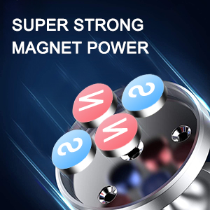 Strong Magnetism