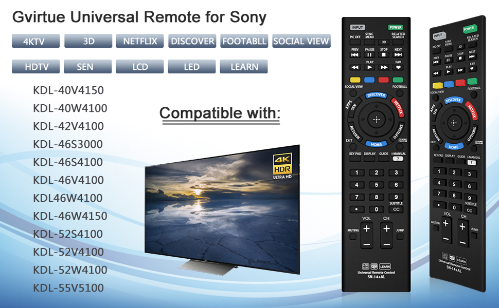 Sony TV remote