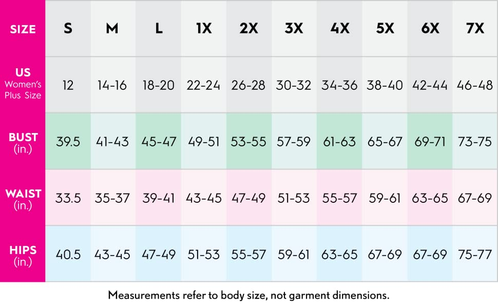 Plus Size Chart Women's Clothing