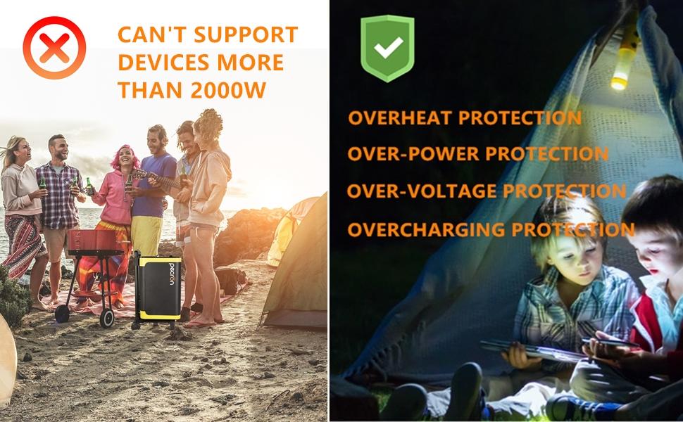 Pecron 2000W Portable Power Station
