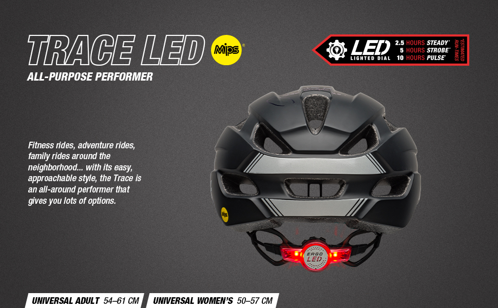 TRACE MIPS LED