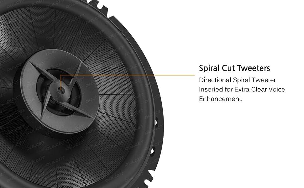 DC-S60 Spiral Tweeter Image