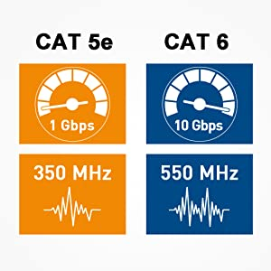 Cable Matters Snagless Cat6 Ethernet Cable (Cat6 Cable, Cat 6 Cable) in Black 100 Feet