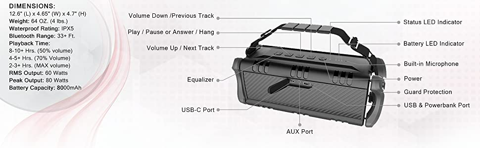 Alpatronix AX500 bluetooth speaker specifications dimensions 8000mah battery capacity 80 watts peak