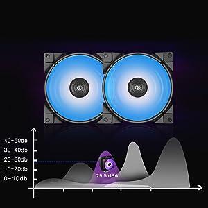 Dual RGB PWM fans