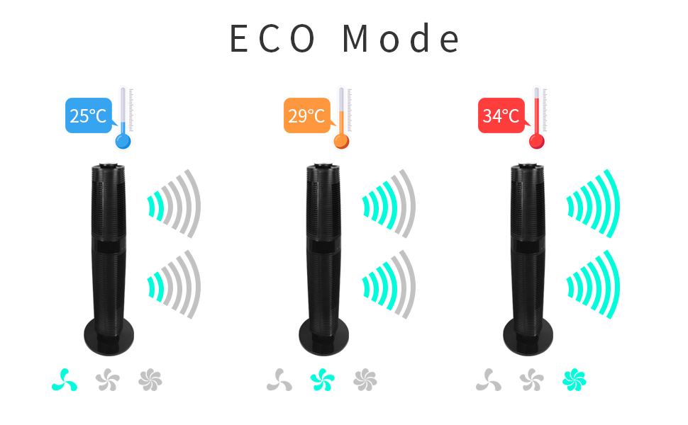 Le ventilateur colonne silencieux avec mode ECO