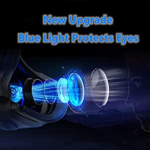 New Upgrade Blue Light Protects Eyes
