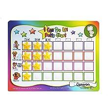 star chart, reward chart, chore chart,
