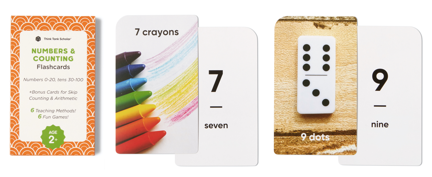 Numbers and Counting Flashcards