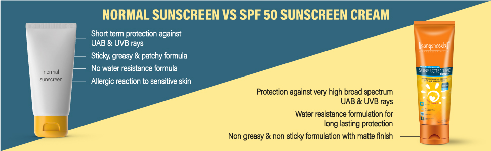 aryanveda spf 50 sunscreen lotion vs other brands