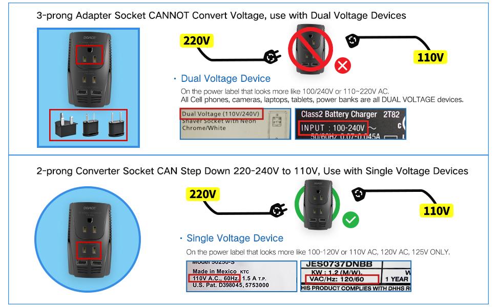 Dual Voltage Single Voltage