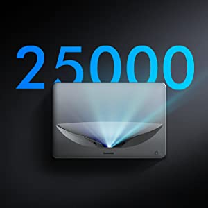 25000 Hours Long Lifetime