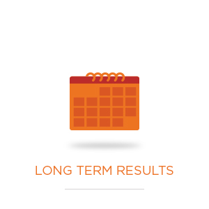 long term results