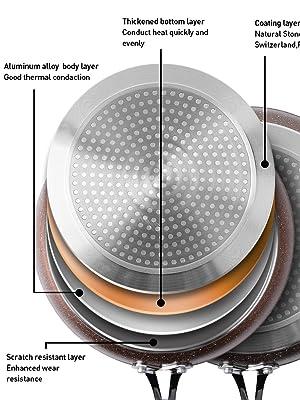 ilimiti-20cm-padella-antiaderente-in-pietra%EF%BC%8C20cm-p