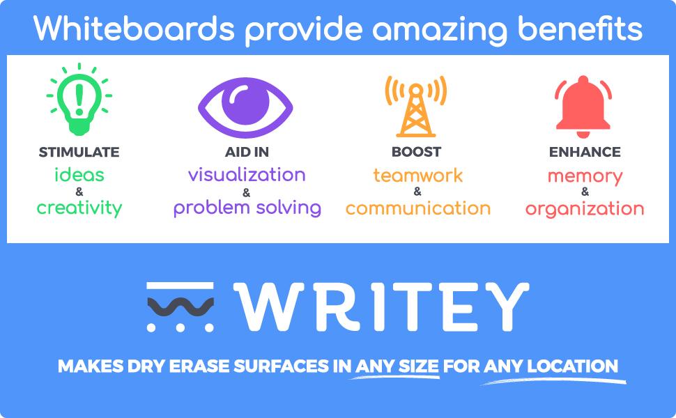 whiteboard white wnite board witw dry erase glass black large mini small magnetic borde biard ease