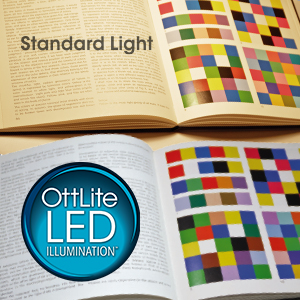 LED comparison natural daylight difference 5000k color temperature mode brightness color rendering