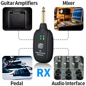 receiver mixer