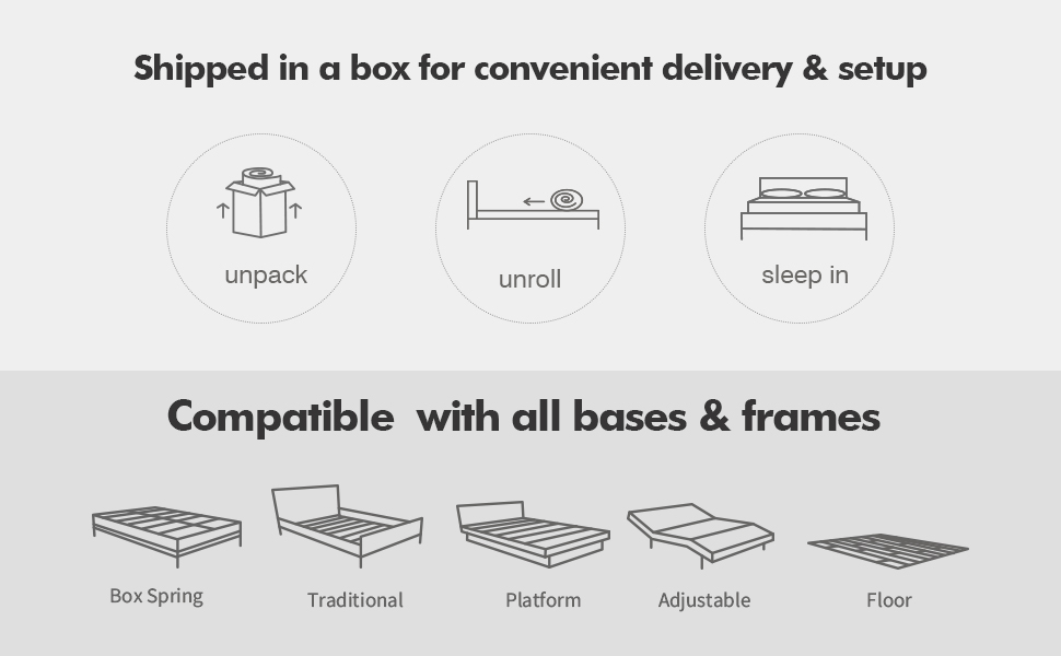 Avenco memory foam mattress, shipped in a box, compatible with all bases and frames