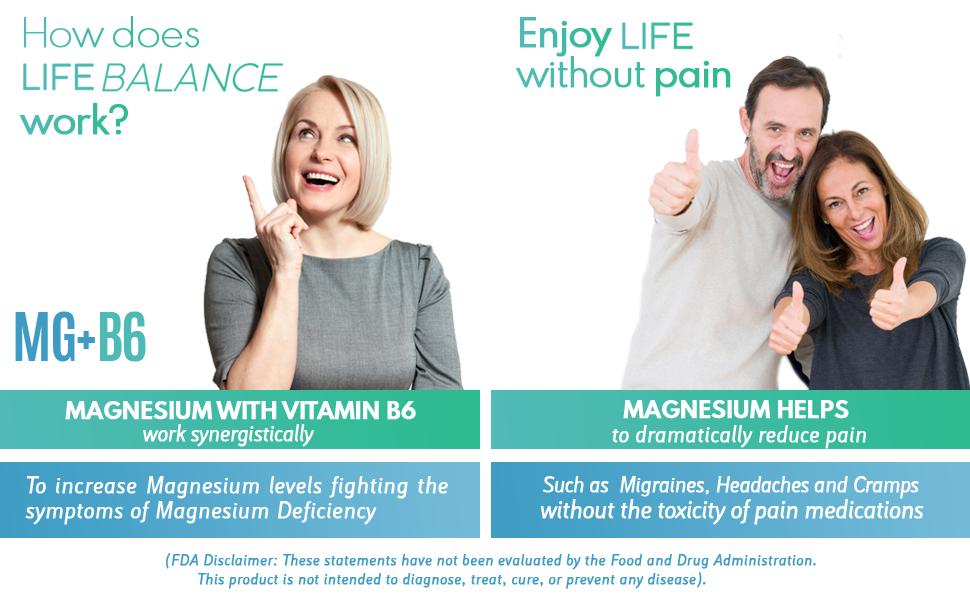 pain magnesium