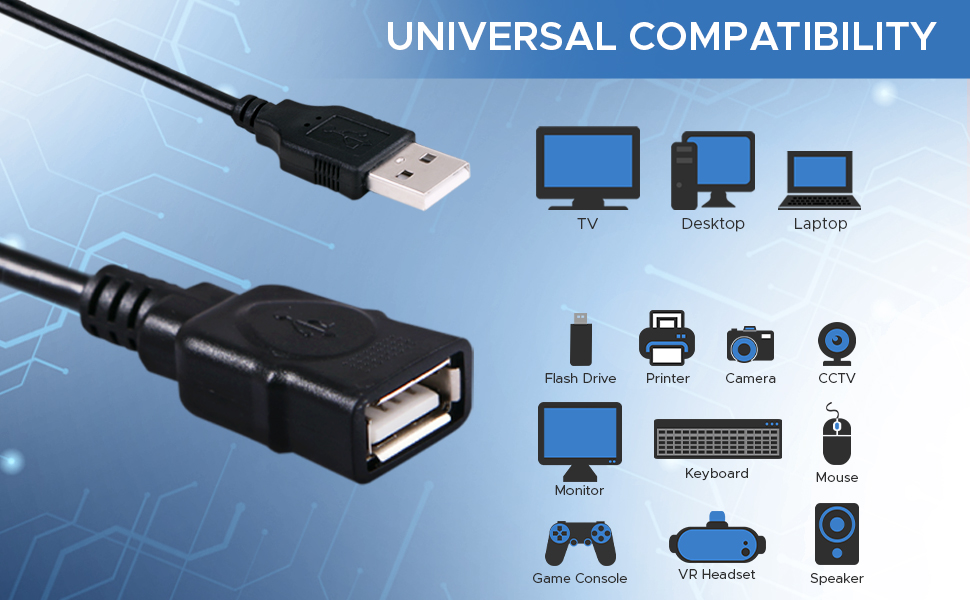 50ft USB 2.0 Extension /& 10ft A Male//B Male Cable for Omni Data Systems IER 512 Bag Tag and Document Printer