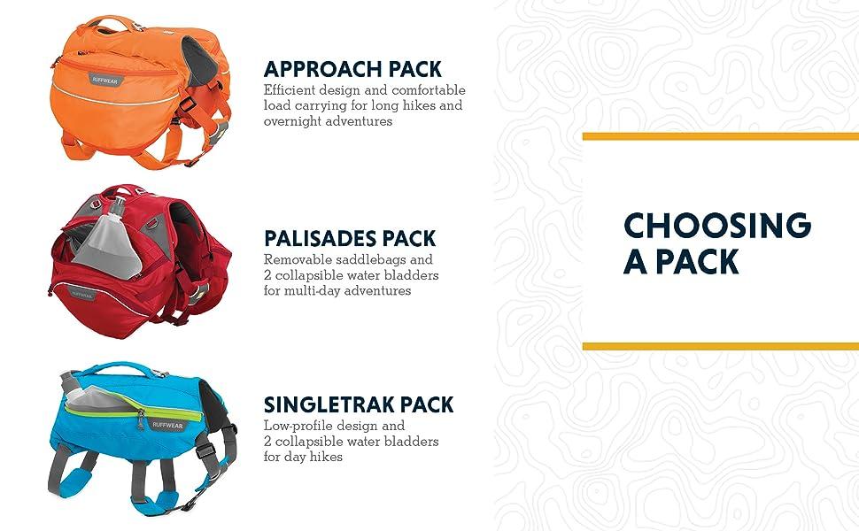 Choosing a pack