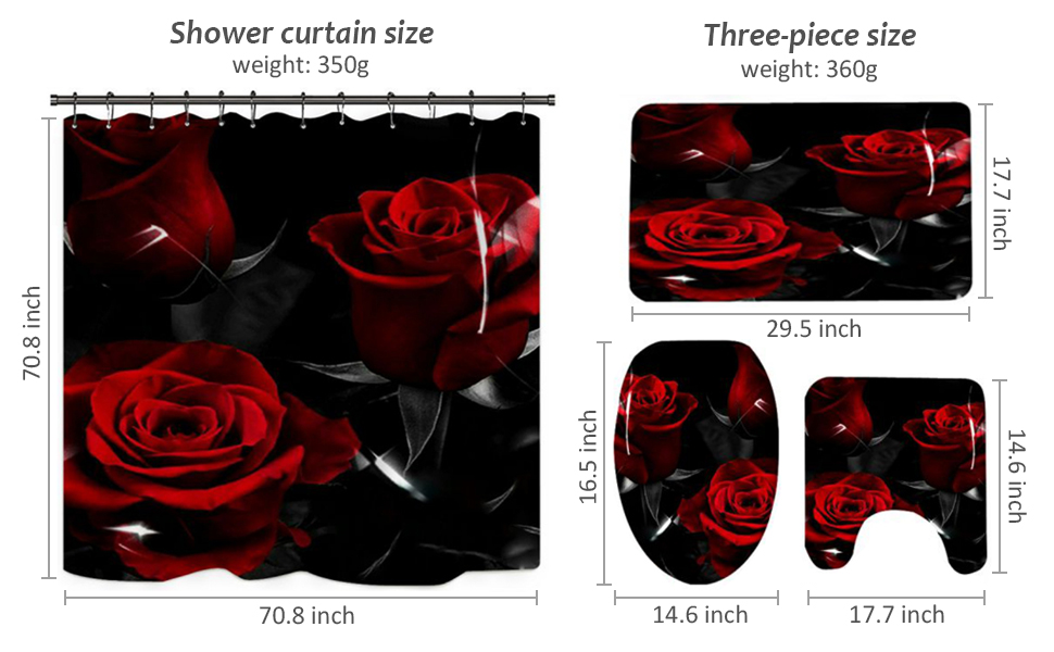 All product sizes