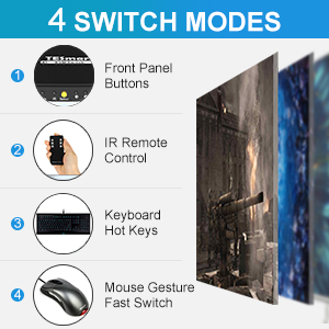 Support front panel button, IR remote control, keyboard hotkeys to control KVM to switch inputs