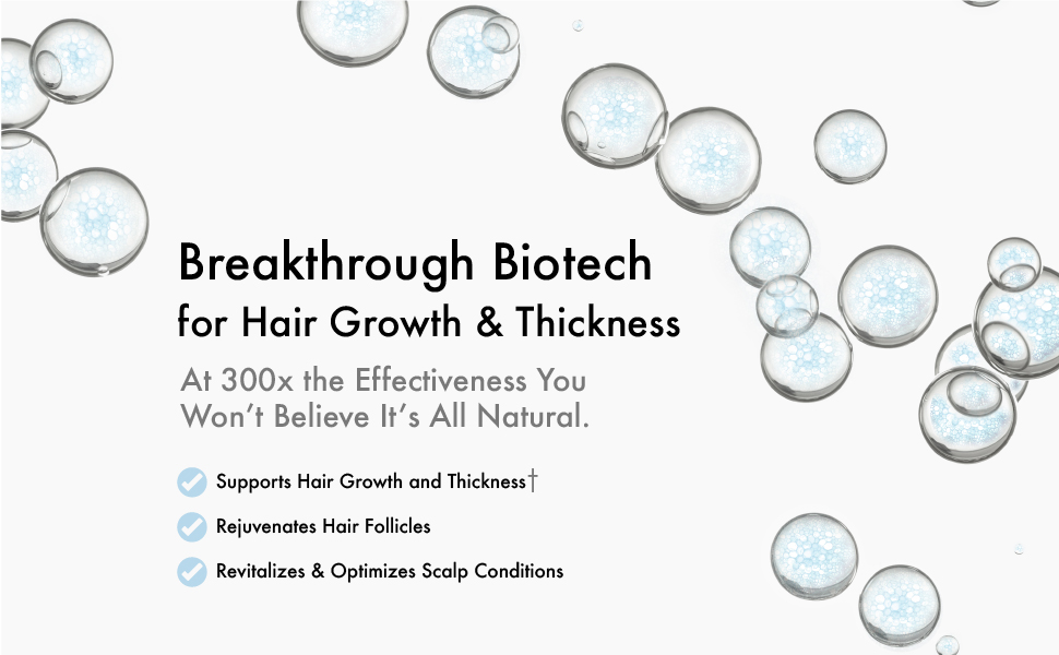 Breakthrough biotech for hair growth and thickness. 300x the effectiveness.