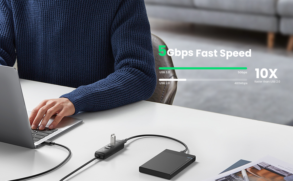 5Gbps Fast Speed 10X faster than USB 2.0