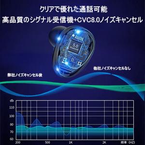 Bluetooth イヤホン