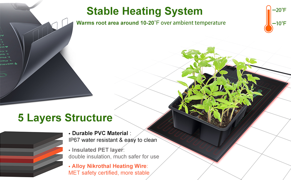 seedling heat mat Ohuhu plant heating pad growing mat heater