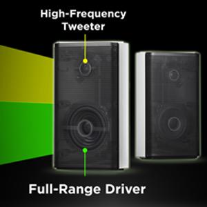 2-Way Rear Surround Speakers