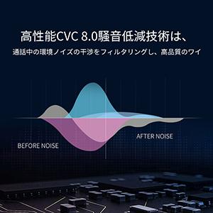CVC8.0