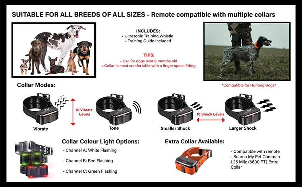 Suitable for all breeds of all sizes. Three collar modes: Vibrate, tone, small and big shock.