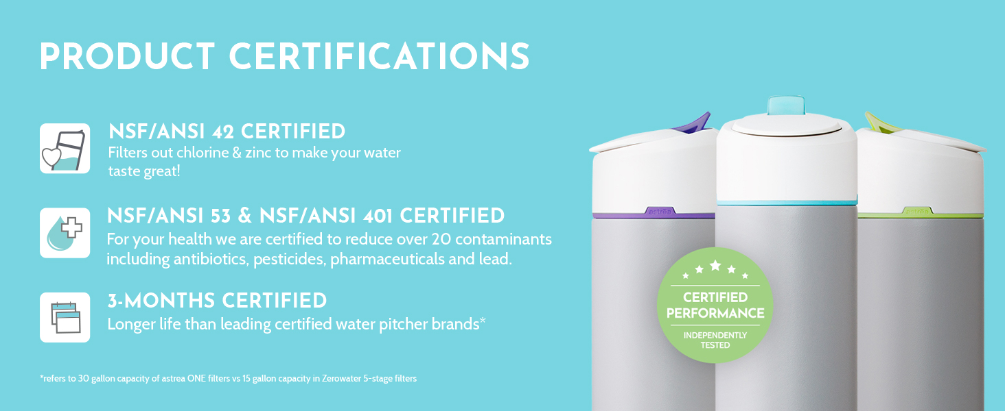 For your health we are certified to reduce over 20 contaminants