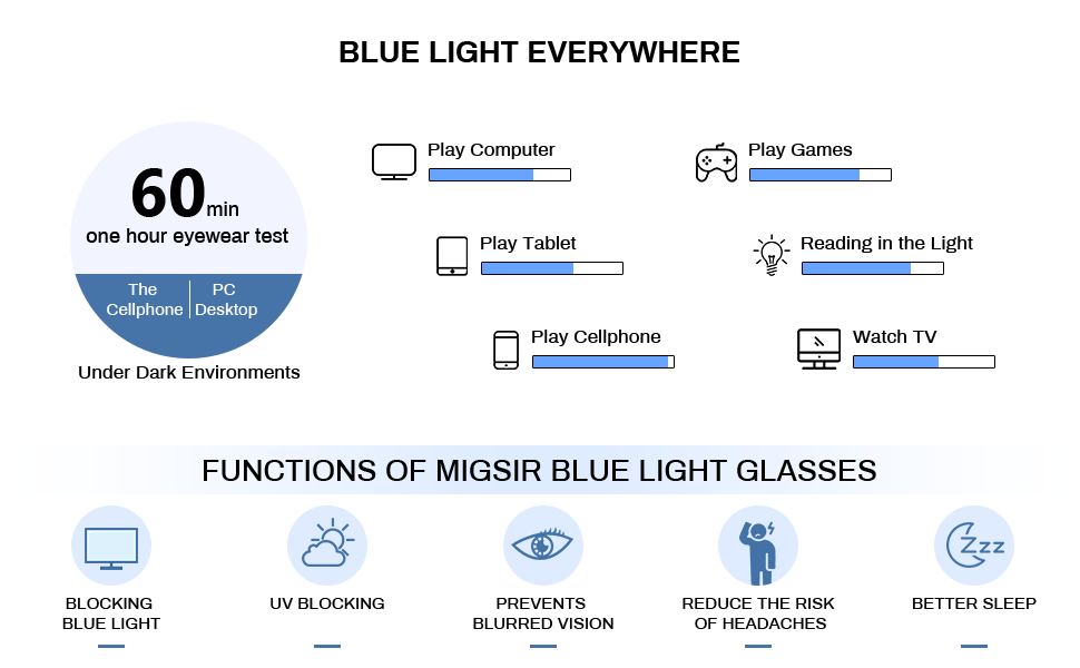 computer gaming gamer video game reading tv screen phone table anti glare sleep better eyestrain