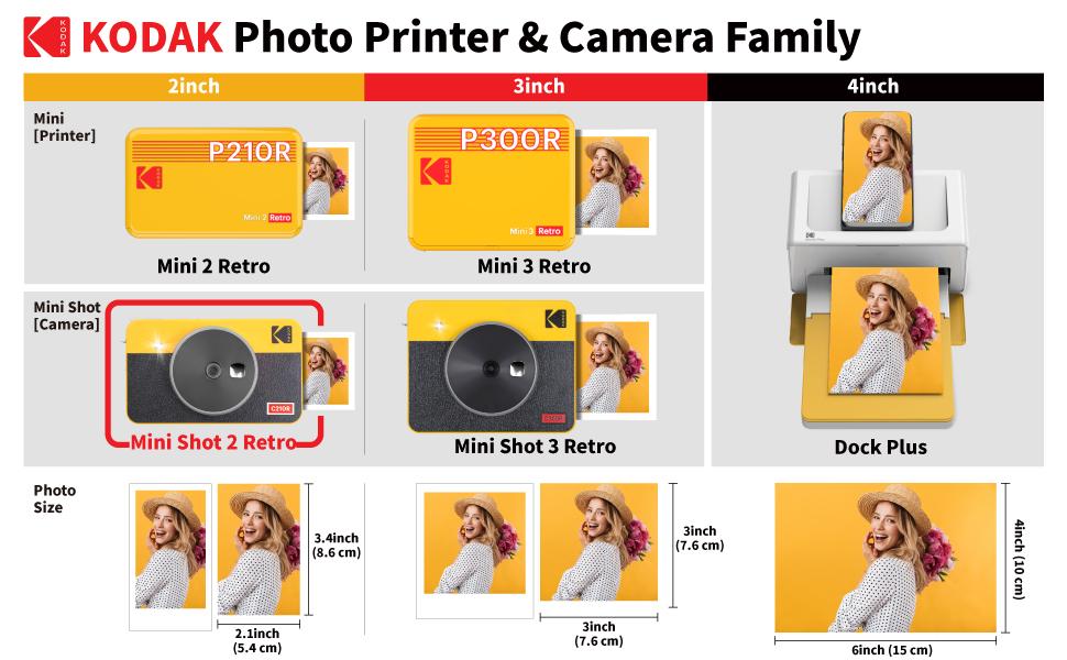 Kodak Mini Shot 2 Retro