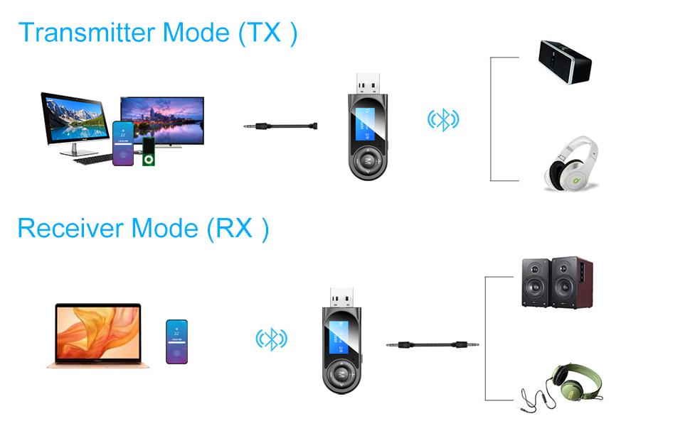 transmitter & receiver