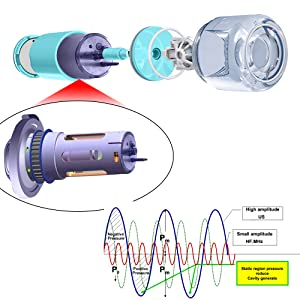 Ultrasonic high frequency and low vibration