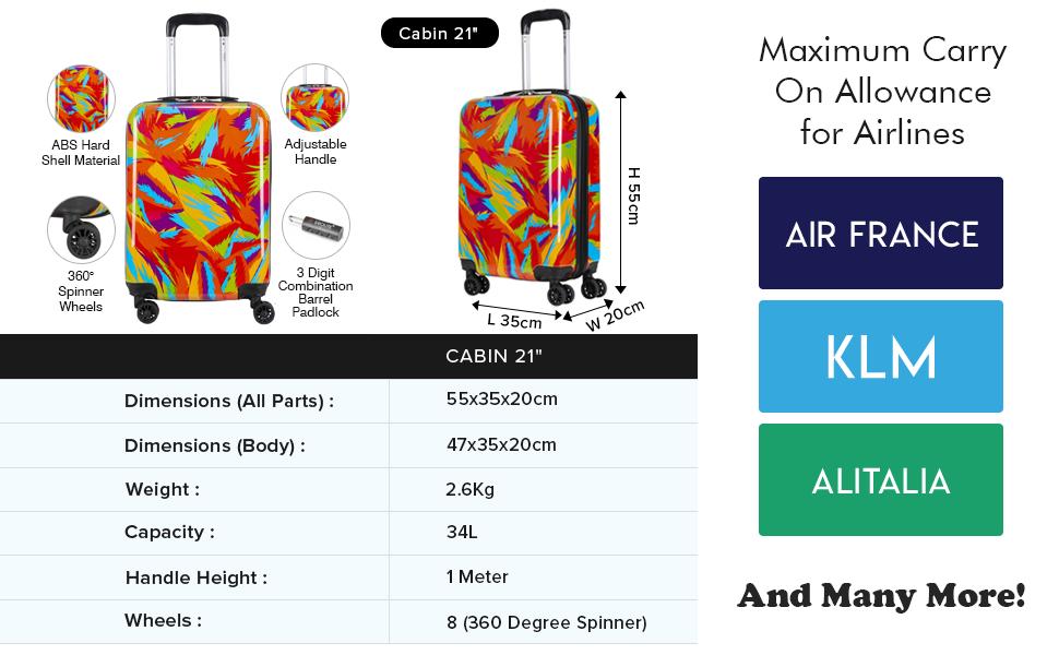 british airways suitcase