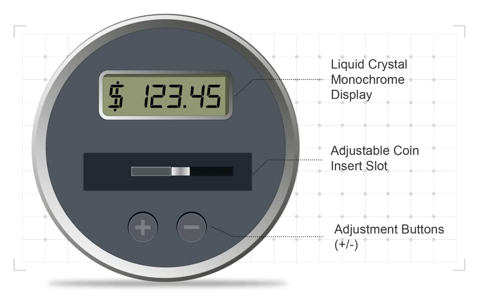 locking coin bank counting cap features
