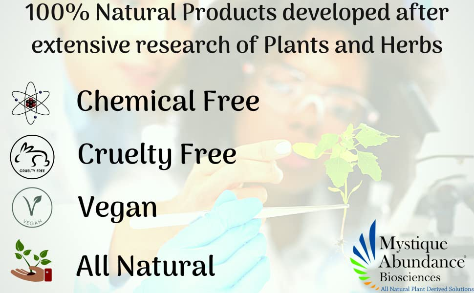 100% Natural Science Driven Product