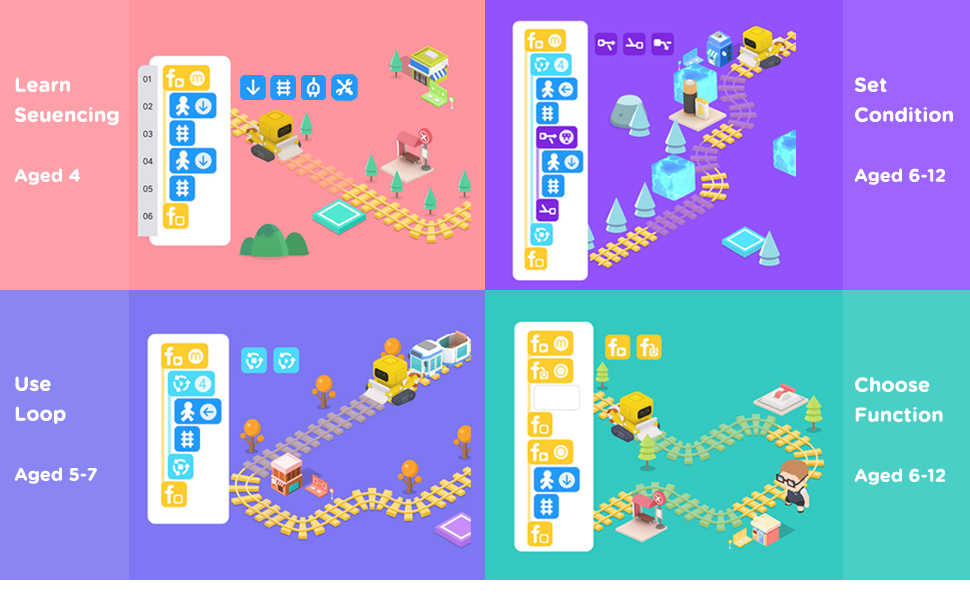 Use different toys to learn different coding knowledge