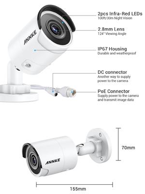 ANNKE C800
