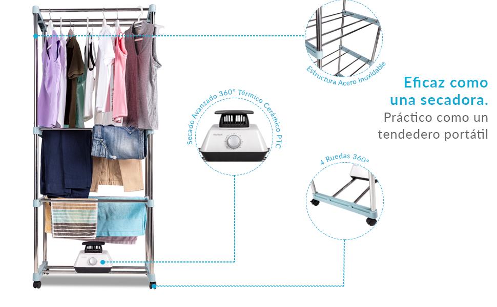 secadora por condensacion