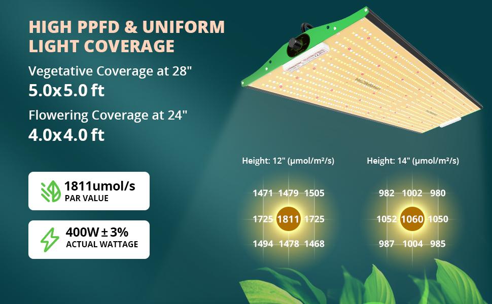4000W led grow light