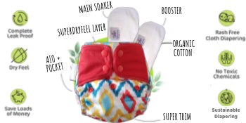 superbottoms cloth diapers online amazon